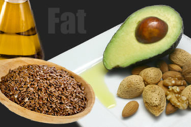 Fat (EFAs) as a Muscle Building Food
